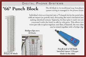 110 punch block wiring diagram wiring diagrams best 110 punch block wiring diagram wiring diagram for you u2022 110 punch down block diagram 110 punch block wiring diagram