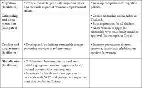 Conclusion and recommendations in dissertation   durdgereport