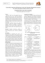 Design And Optimization Of Energy Systems By Prof C Balaji Pdf Contrasting Compression Refrigeration System With