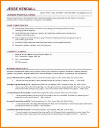 7 Rpn Resume Templates Letter Signature