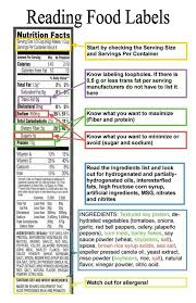 Food And Nutrition Reading Worksheet Worksheets for all | Download ...