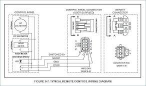 onan rv generator wiring diagram eyelash me onan generator wire