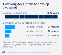How to schedule your appointment: Covid 19 Vaccine Development What S The Progress Science In Depth Reporting On Science And Technology Dw 10 02 2021