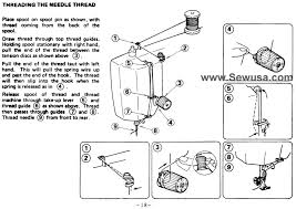 How To Thread A Necchi Sewing Machine Model 3205fa