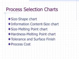 Ppt Materials Processing And Design Powerpoint
