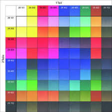 Aero Color Variable Mixing Possibilities For Airbrush And