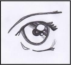 Arte Semplice E Poi Gli Occhi Del Viso Umano E Lespressività Tra