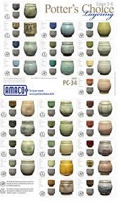 Amaco. Ceramic TechniquesGlazing ...
