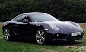 Porsche Boxster images, specs and news - AllCarModels.net