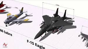 Fighter Aircraft Comparison Chart Fighter Aircraft Size Comparison 3d