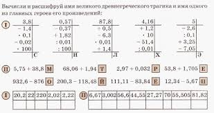 Реферат по дисциплине математика Десятичные дроби Что мы знаем о  Являются ли периодическими дроби если сохранится закономерность их построения