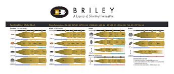 Briley Mfg Sporting Clays Chart