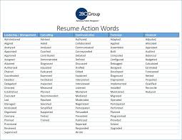 Strong Words For Resume Igniteresumes Com