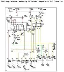 wiring diagram for 1997 jeep cherokee sport wiring 1997 jeep cherokee wiring diagram vehiclepad 1997 jeep on wiring diagram for 1997 jeep cherokee sport
