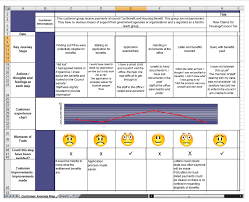 Nine sample customer journey maps – and what we can learn from ...