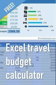 Travel Cost Calculator Want To Estimate Your Next Travel Cost Download Now My Free