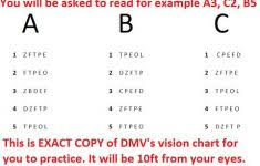 Eye Exam Chart For Dmv Texas Dps Eye Test Chart Eyes Vision Dmv Eye Vision Test