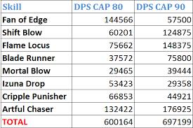 infinity 692 9i. dari data di atas, dps ripper cap 90 bisa naik sebesar 16%. infinity 692 9i