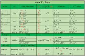 japanese verb te form chart nihongo verb te form conjugation nihongoph