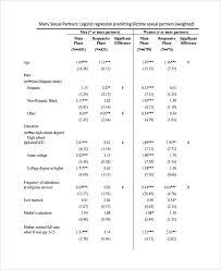 Demographic Survey Questionnaire Cnbam