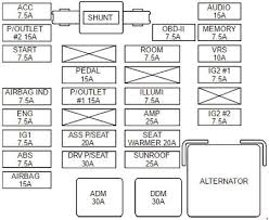 t18510_knigaproavtoru 145811 2006 2010 kia sedona carnival fuse box diagram fuse diagram on 2006 kia sedona fuse box diagram