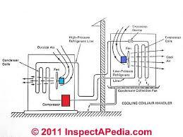 york furnace parts. york furnace parts diagram