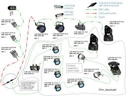 lor dmx wiring diagram wiring diagram uk data lor dmx wiring diagram wiring diagram dmx xlr pinout lor dmx wiring diagram