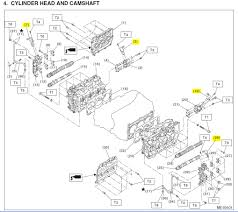 radio wiring diagram for 1997 subaru impreza radio discover your subaru ac wiring diagram