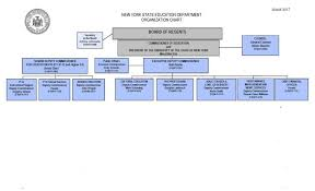 Dhs Org Chart Dhs Payroll Calendar 2017 Oregon To Download Or Print