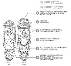 Winter Guide Faber Snowshoes