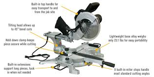 miter saw labeled. sliding compound miter saw labeled b