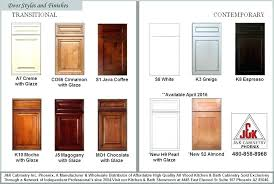 styles of cabinet doors
