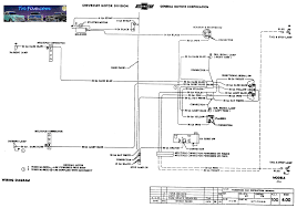 1971 chevelle fuse panel wiring diagram wiring library 1971 chevelle fuse panel wiring diagram