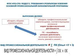 ФИРО Контрольно оценочные средства для проверки освоения компетентно   Оценочные средства как инструмент доказательства сформированности компетенций 2 3