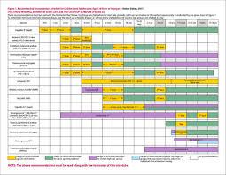 Child Immunization Chart Free 12 Immunization Schedule Samples Templates In Pdf