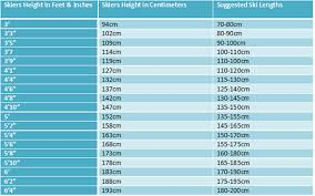 Womens Snowboard Length Chart Snowboard Boots Sizing Guide Division Of Global Affairs
