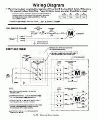 gem es cart wiring diagram car wiring diagram download cancross co 208v Photocell Wiring Diagram wiring diagram for gem electric car readingrat net gem es cart wiring diagram electric golf cart wiring diagram wirdig,wiring diagram,wiring diagram for gem 208V Motor Wiring Diagrams
