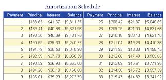 Ameritization Schedule Free Online Auto Amortization Schedule Calculator