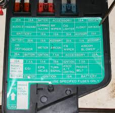 help translate interior fuse box diagram 1991 nissan forum re help translate interior fuse box diagram 1991 thumbsy