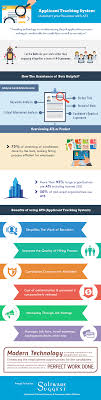 Your Business With Applicant Tracking System