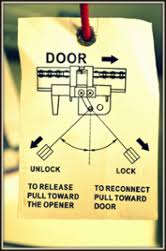 how to manually open a garage doorHow to Open a Garage Door Manually