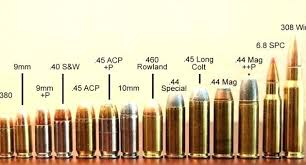 Handgun Caliber Chart Smallest To Largest 20 Disclosed Ammunition Caliber Chart