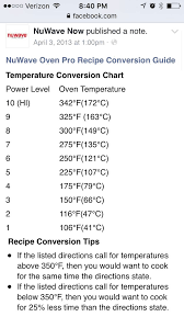 Nuwave Conversion Chart In 2019 Convection Oven Recipes