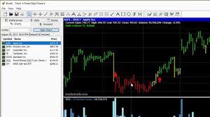 Stocks Hf Charts Tab