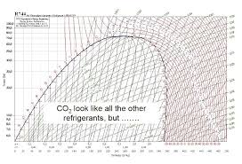 P H Diagram P Free Download Printable Image Database