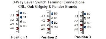 fender 3 way switch wiring diagram wiring diagrams and schematics wiring diagram for fender s diagrams and schematics