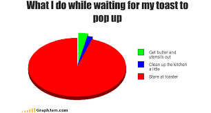 35 Extremely Funny Graphs And Pie Charts Bored Panda
