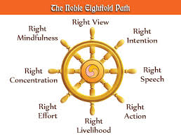 buddhist cheat sheet the noble eightfold path cheat sheet by davidpol download free