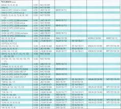 V Belt Conversion Chart 44 Proper Huskee Belt Conversion Chart