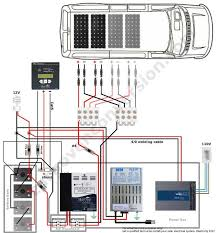 best 20 solar power batteries ideas on pinterest bank o, power Rv Electrical System Wiring Diagram the calculated size of the battery bank, the number and size of the solar panels and the other derived equipment are all comprised into a simple schematic rv electrical system wiring diagram